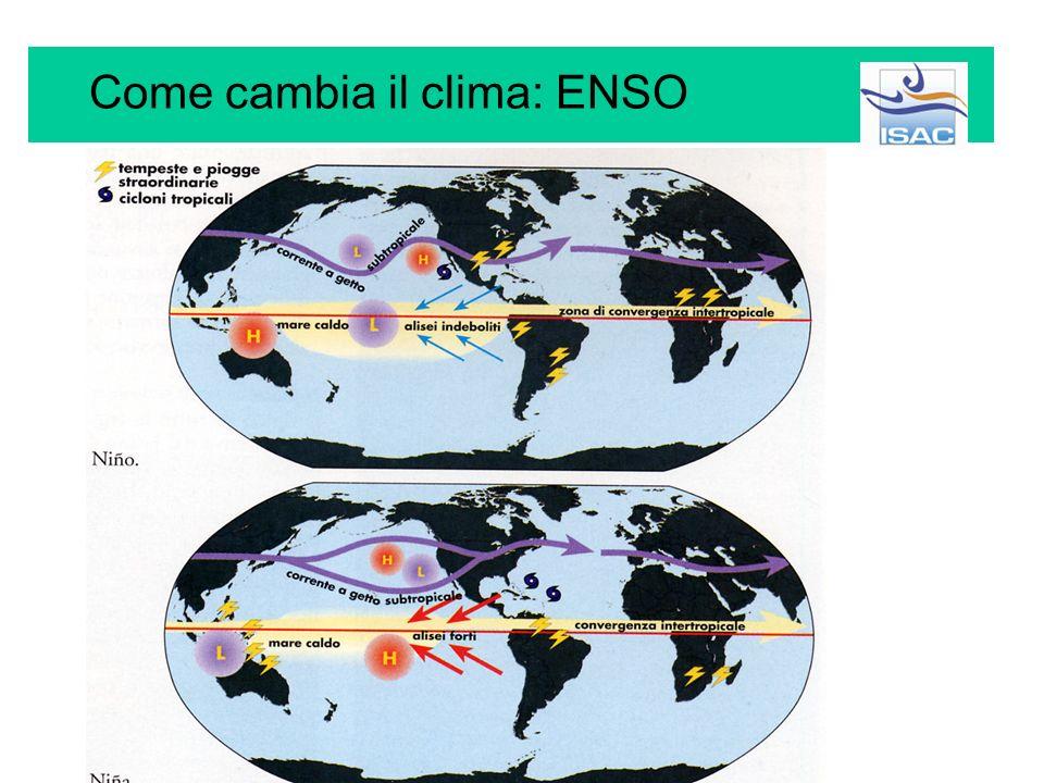 Come cambia il clima: ENSO