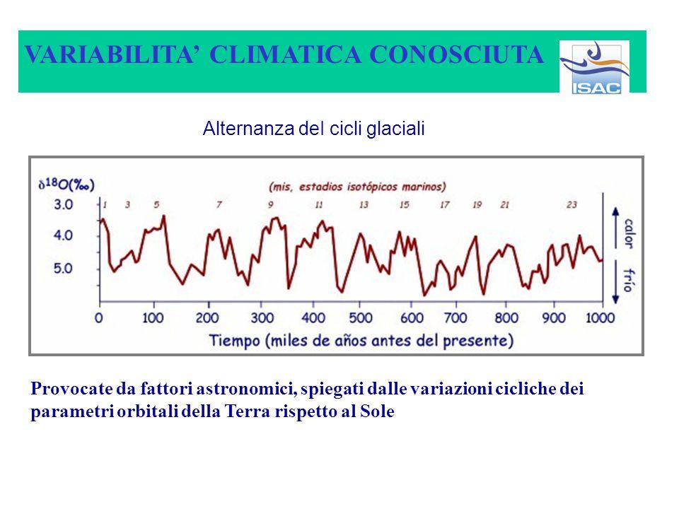 VARIABILITA' CLIMATICA CONOSCIUTA