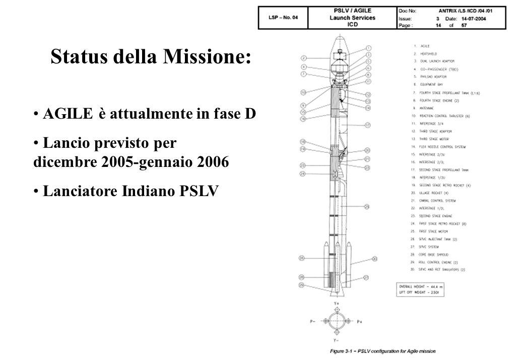Status della Missione: