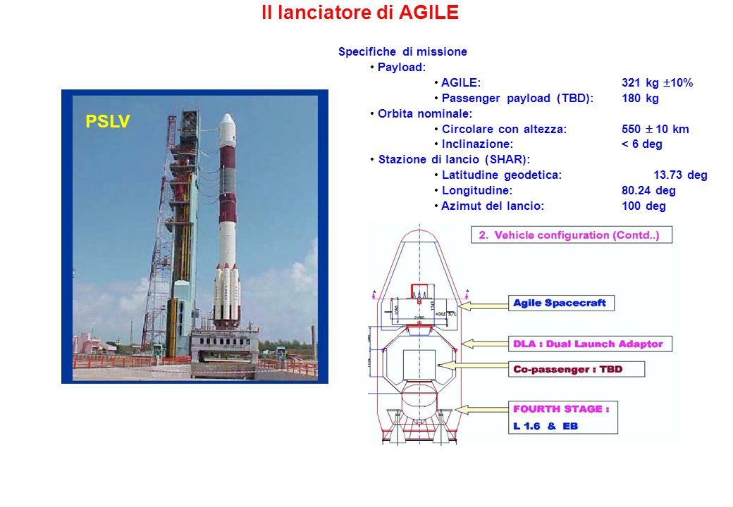 Il lanciatore di AGILE PSLV Specifiche di missione Payload: