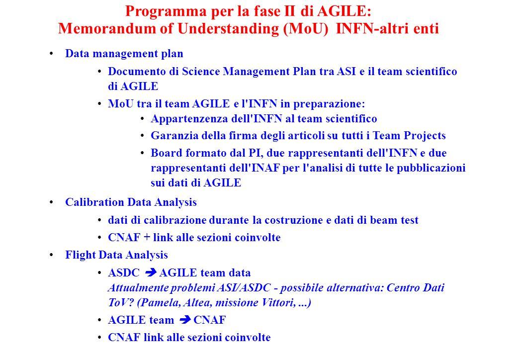 Programma per la fase II di AGILE: