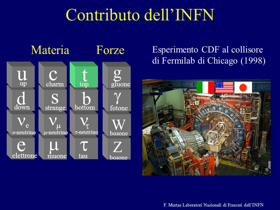 Esperimento CDF al collisore di Fermilab di Chicago (1998)
