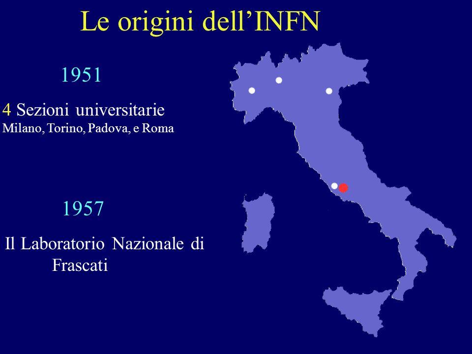 Le origini dell'INFN 1951. 4 Sezioni universitarie Milano, Torino, Padova, e Roma. 1957. Il Laboratorio Nazionale di Frascati.
