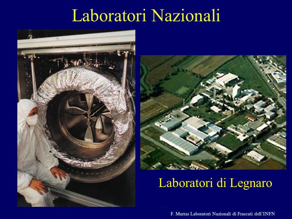 Laboratori Nazionali Laboratori di Legnaro Laboratori di Frascati