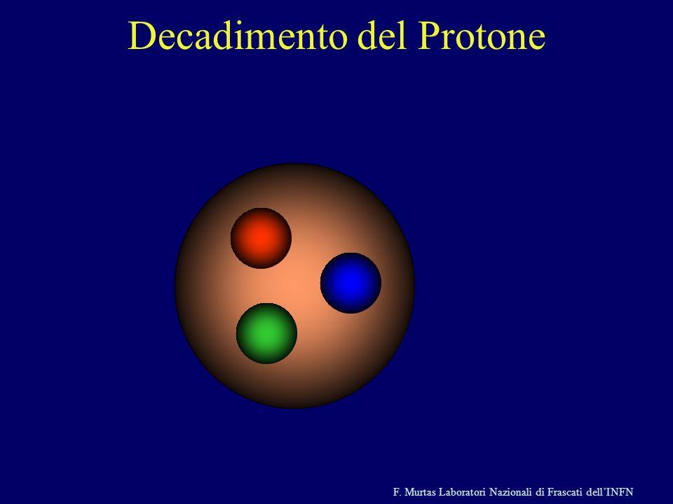 Decadimento del Protone