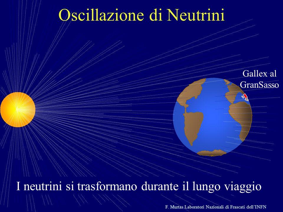 Oscillazione di Neutrini