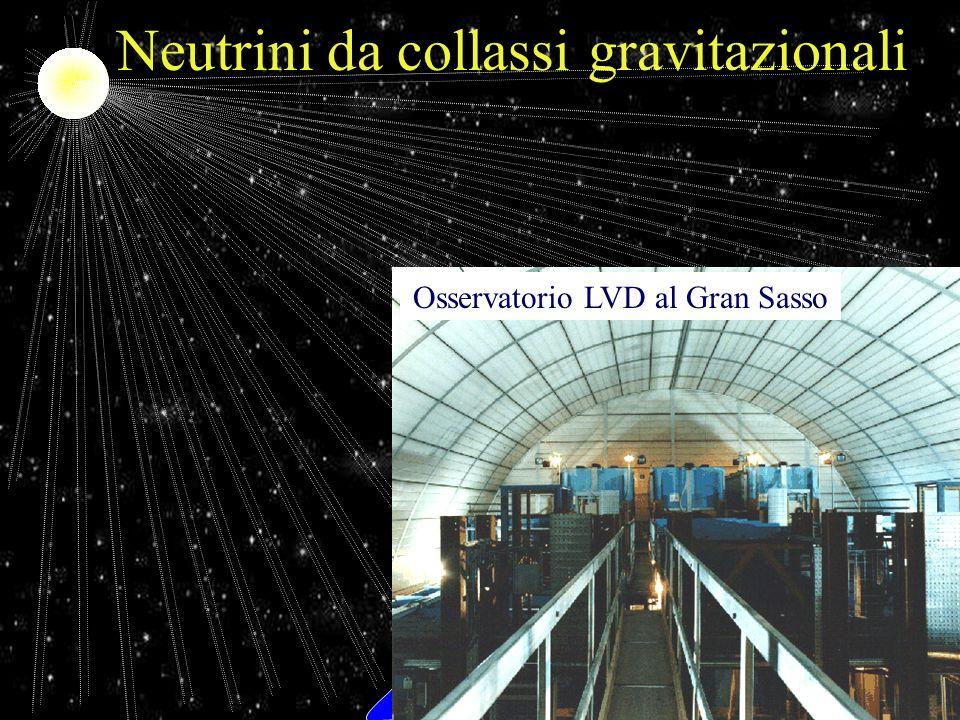 Neutrini da collassi gravitazionali