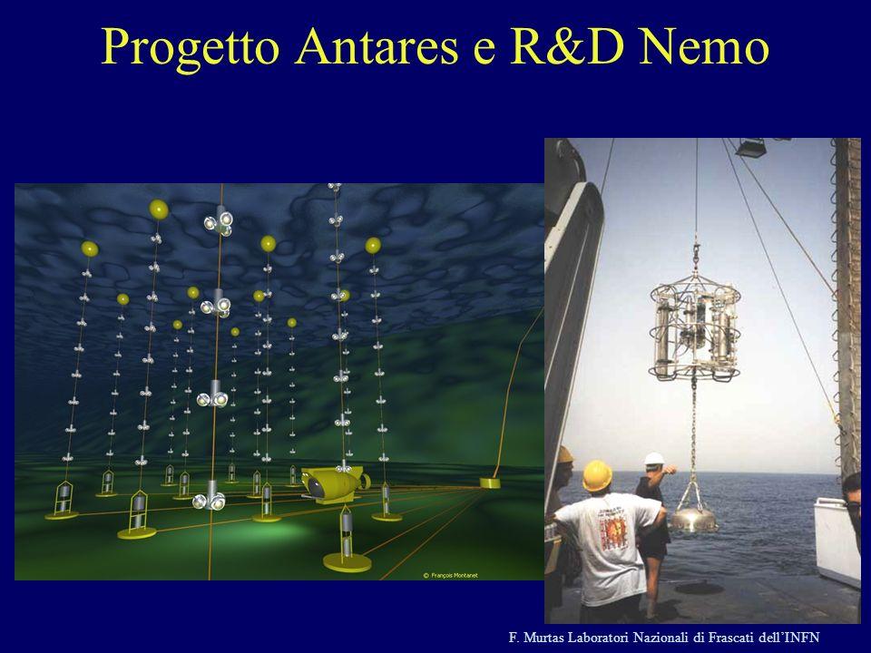 Progetto Antares e R&D Nemo