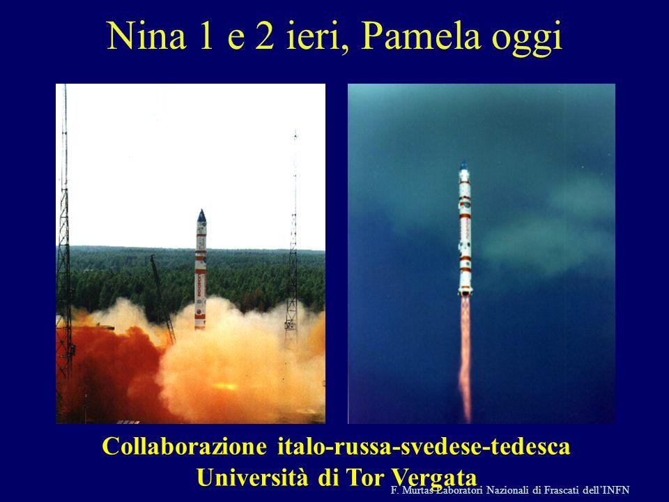 Collaborazione italo-russa-svedese-tedesca Università di Tor Vergata