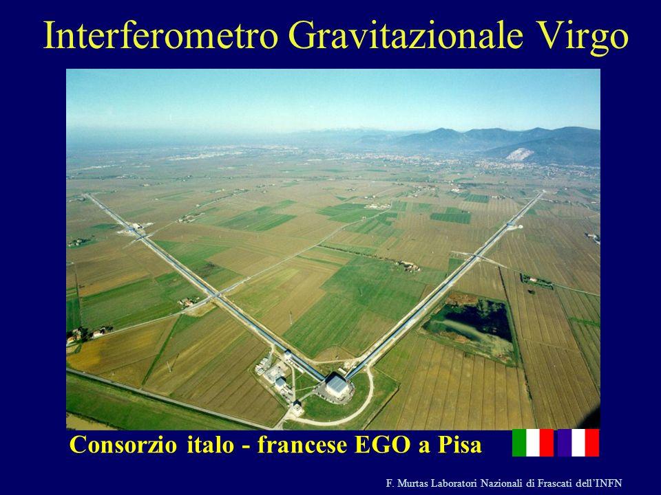 Interferometro Gravitazionale Virgo