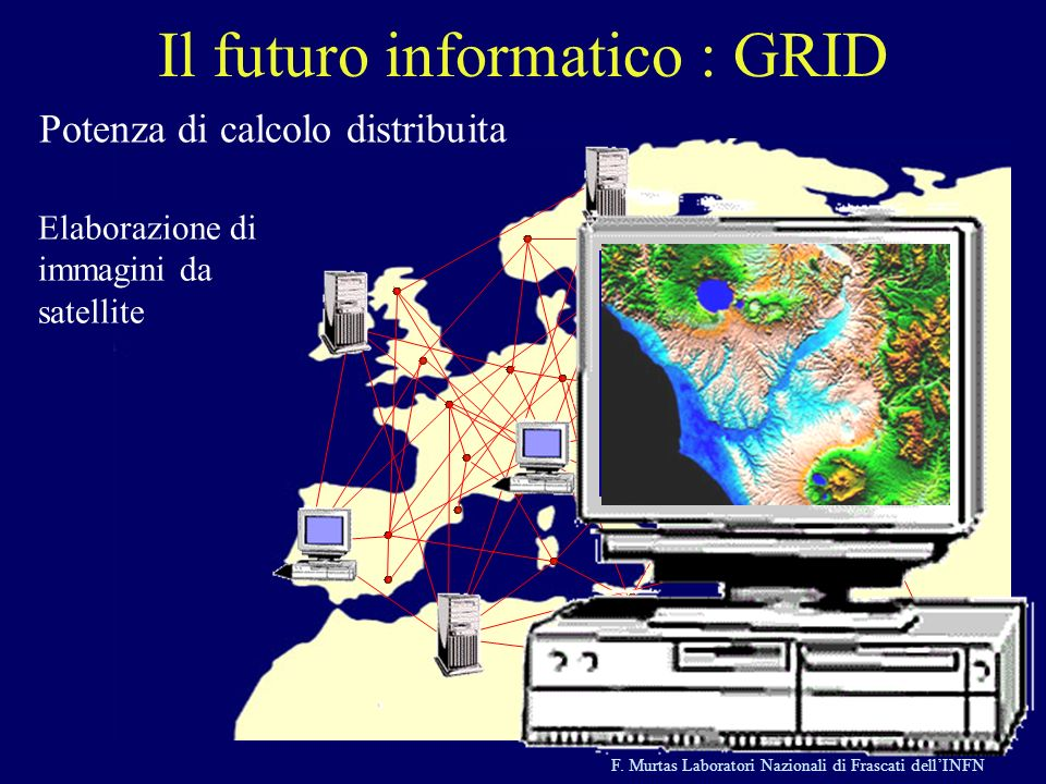 Il futuro informatico : GRID