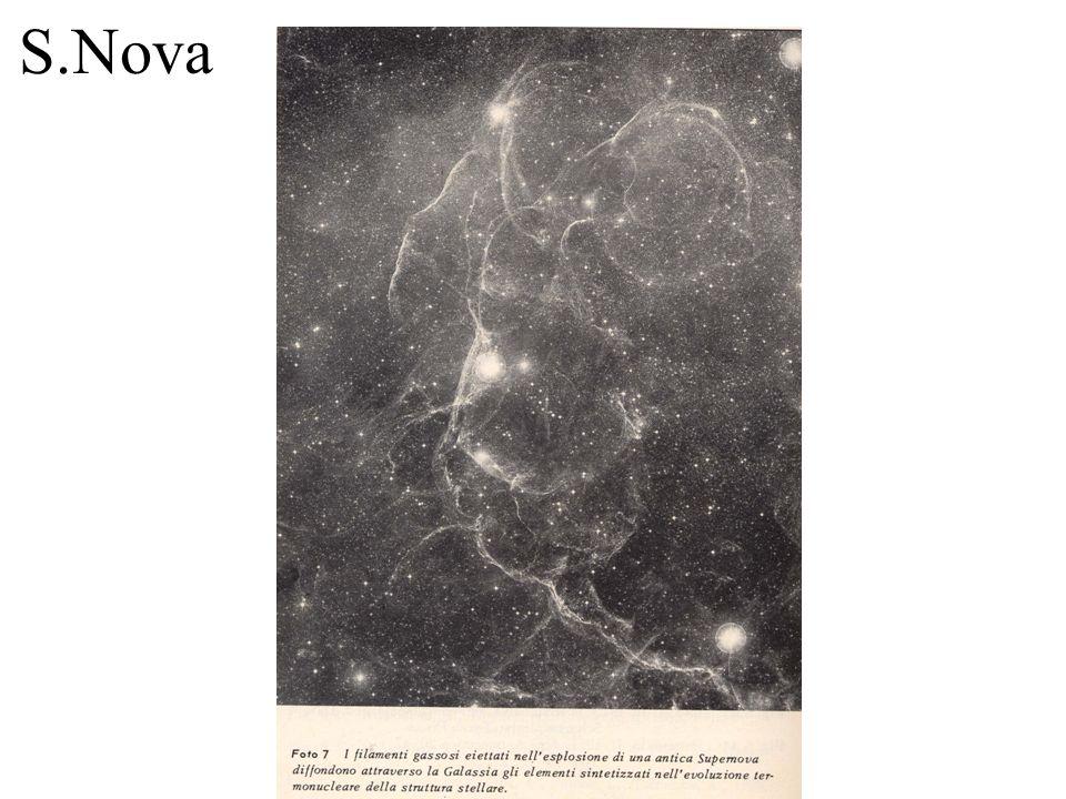 S.Nova