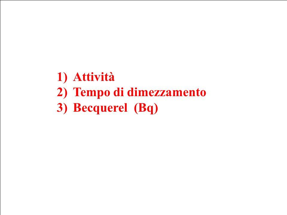 Attività Tempo di dimezzamento Becquerel (Bq)
