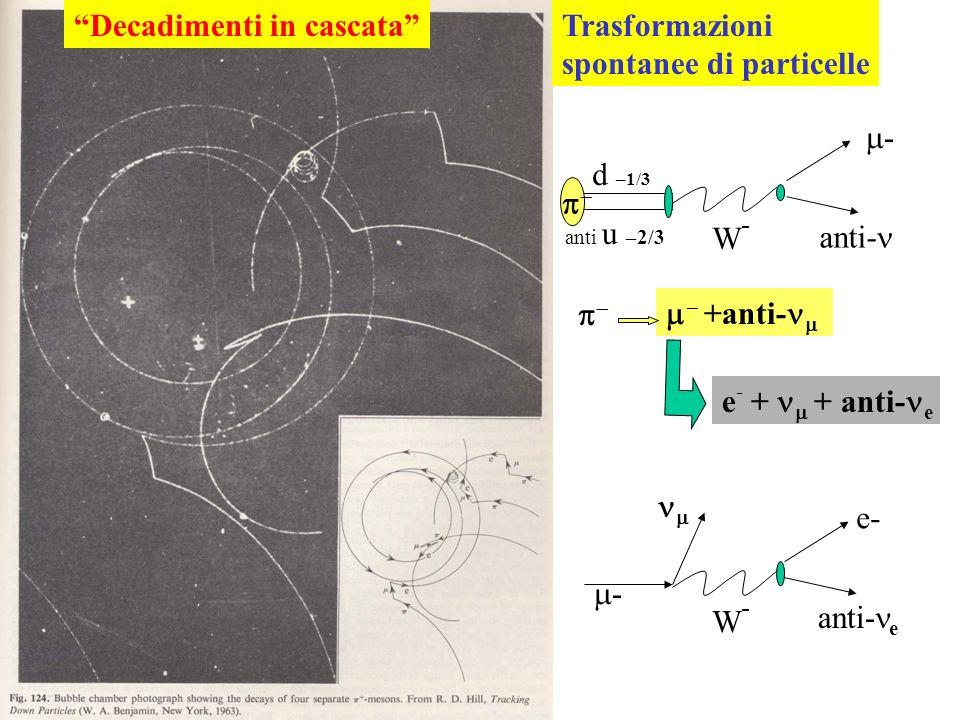 Decadimenti in cascata Trasformazioni spontanee di particelle