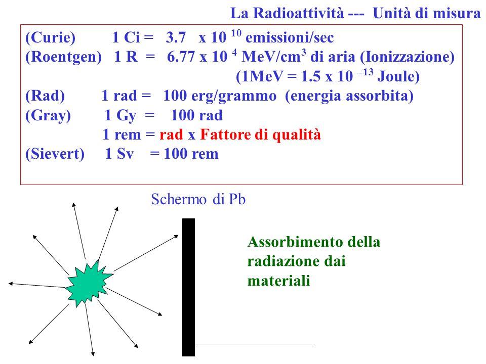 La Radioattività --- Unità di misura