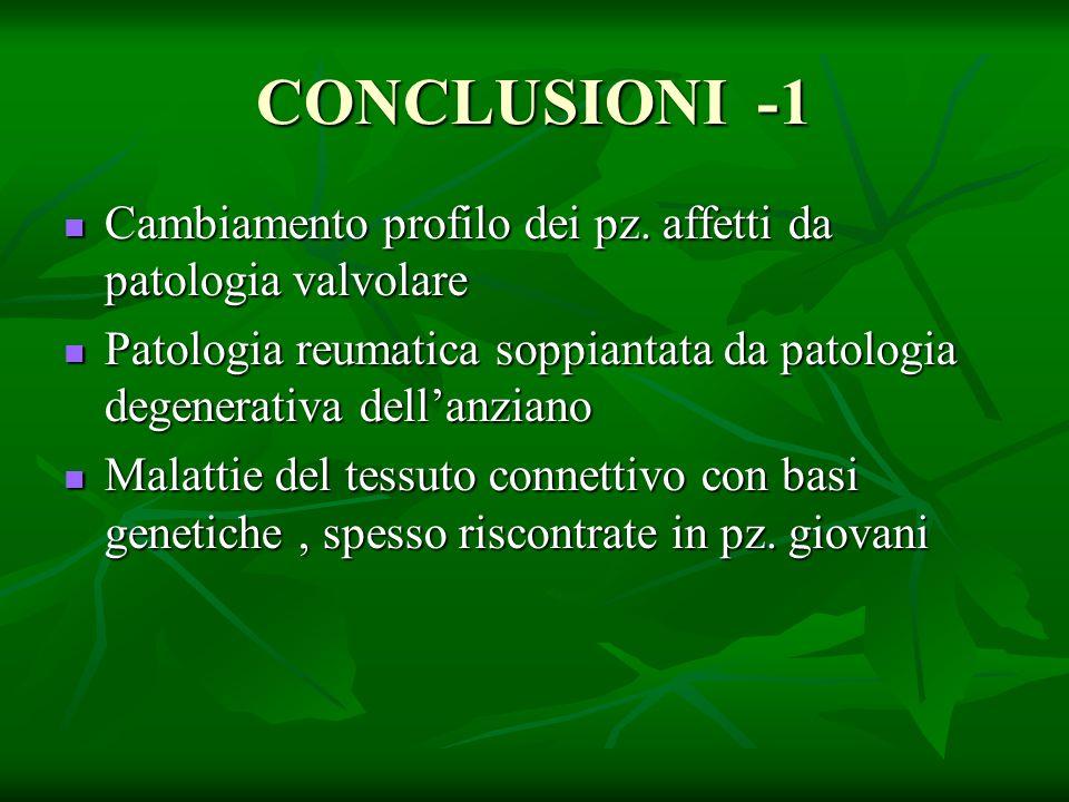 CONCLUSIONI -1 Cambiamento profilo dei pz. affetti da patologia valvolare. Patologia reumatica soppiantata da patologia degenerativa dell'anziano.