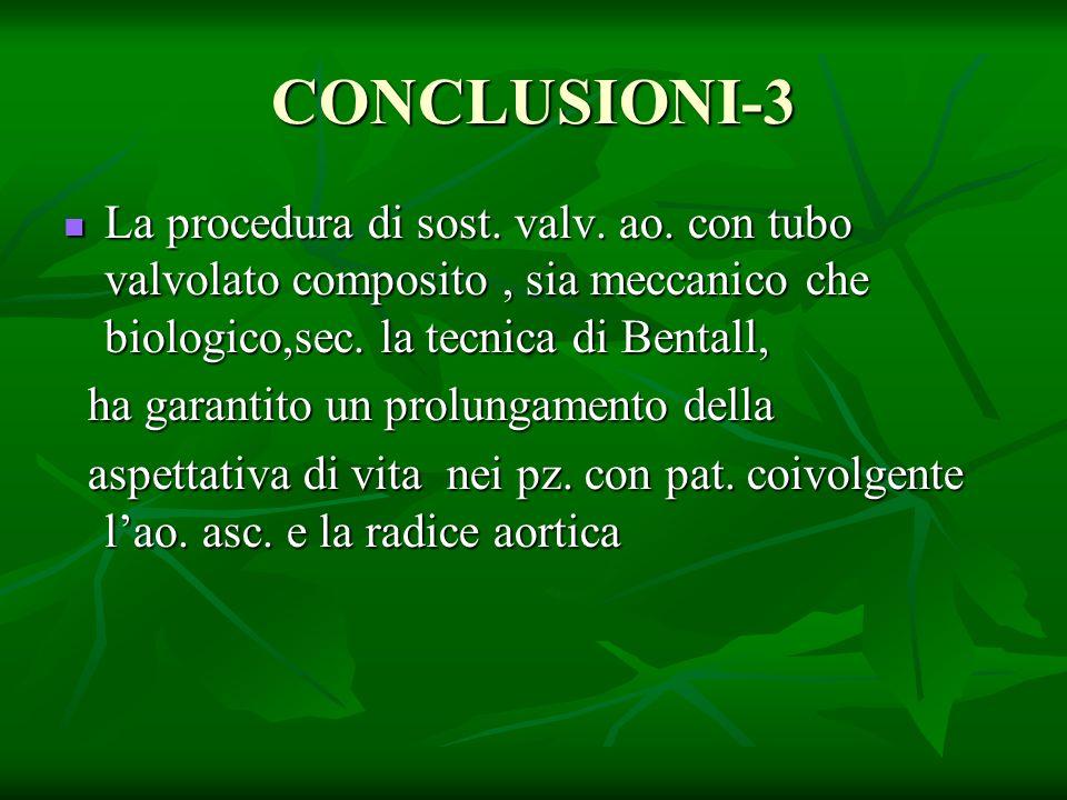 CONCLUSIONI-3 La procedura di sost. valv. ao. con tubo valvolato composito , sia meccanico che biologico,sec. la tecnica di Bentall,