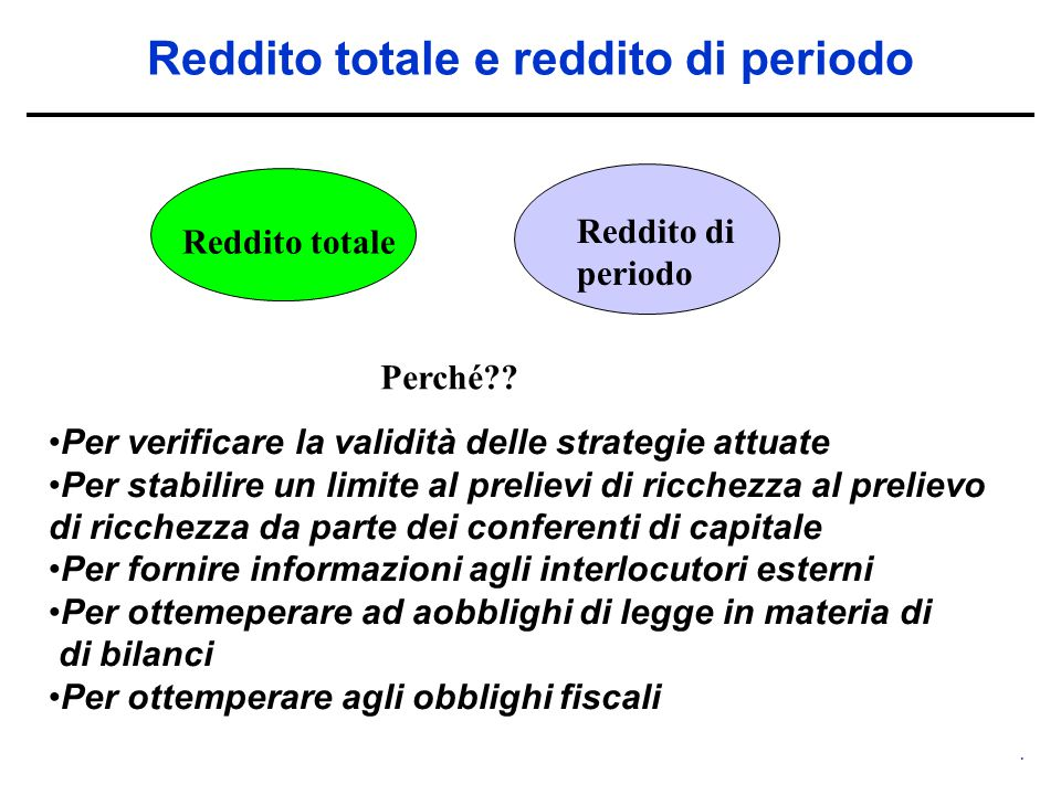 Reddito totale e reddito di periodo