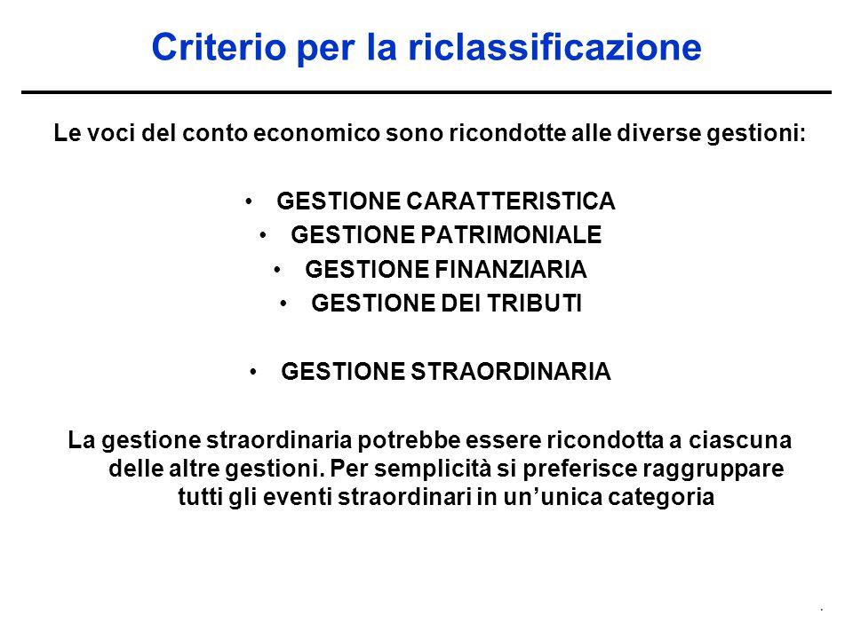 Criterio per la riclassificazione