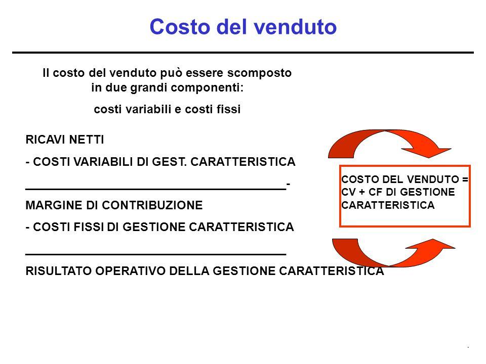 Costo del venduto Il costo del venduto può essere scomposto in due grandi componenti: costi variabili e costi fissi.