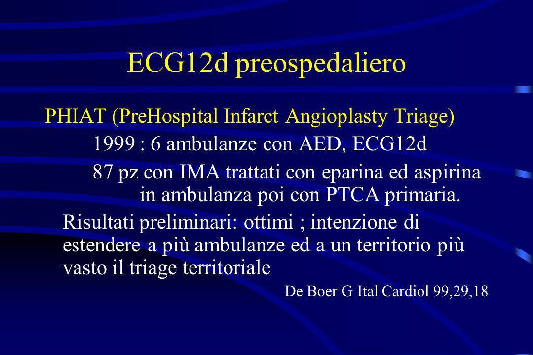 ECG12d preospedaliero PHIAT (PreHospital Infarct Angioplasty Triage)
