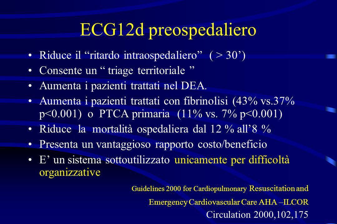 ECG12d preospedaliero Riduce il ritardo intraospedaliero ( > 30')
