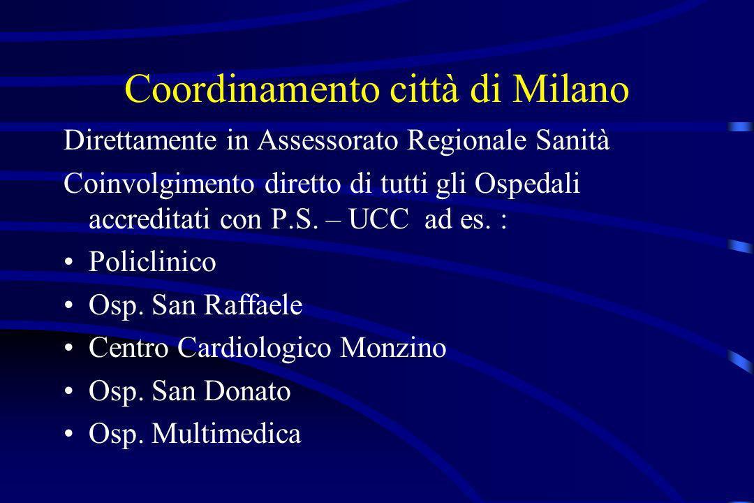 Coordinamento città di Milano