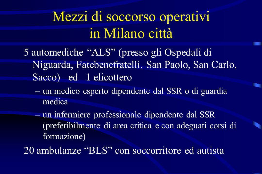 Mezzi di soccorso operativi in Milano città
