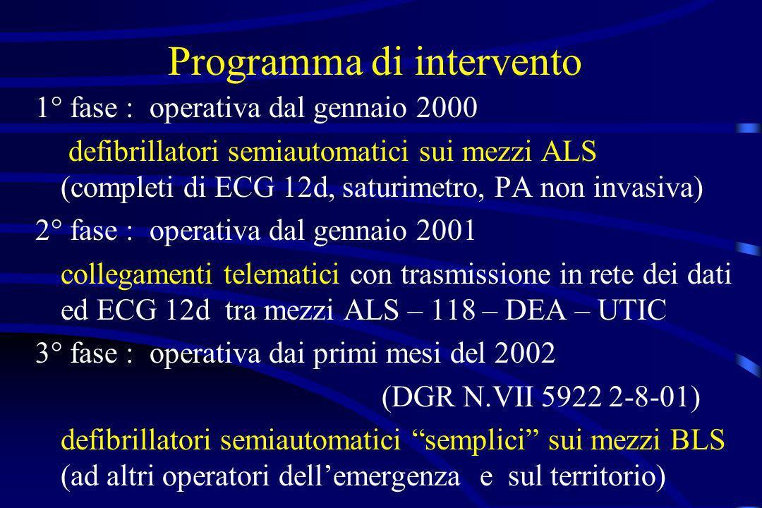 Programma di intervento
