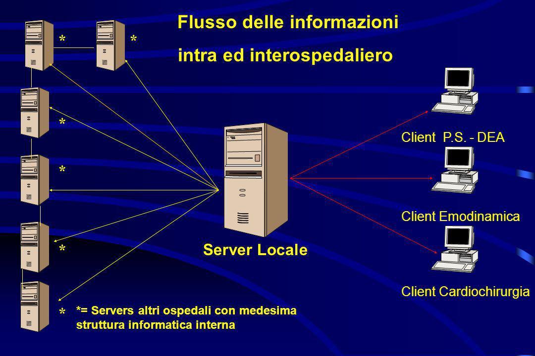 Flusso delle informazioni intra ed interospedaliero
