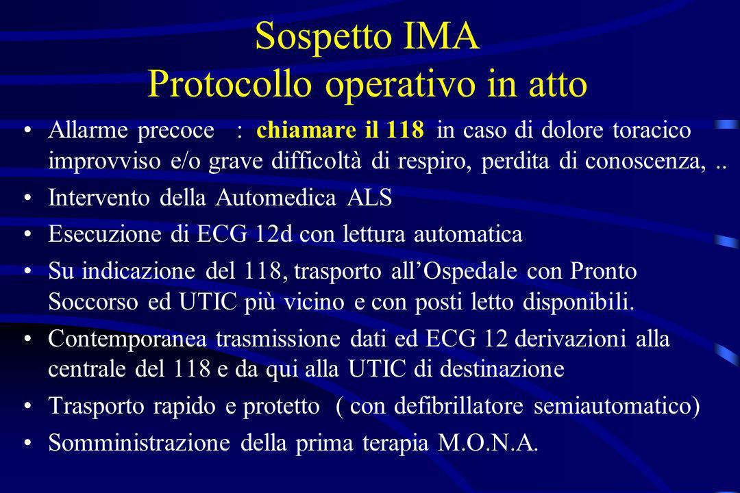 Sospetto IMA Protocollo operativo in atto