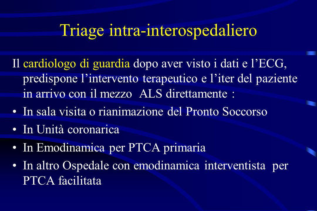 Triage intra-interospedaliero