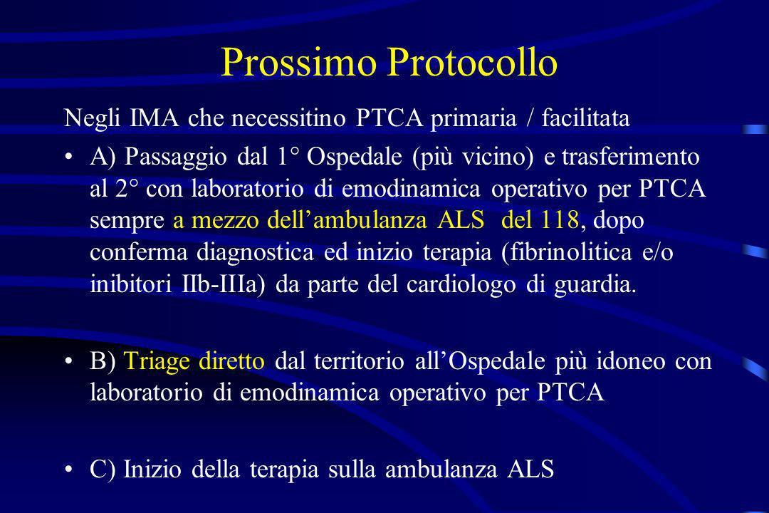 Prossimo Protocollo Negli IMA che necessitino PTCA primaria / facilitata.