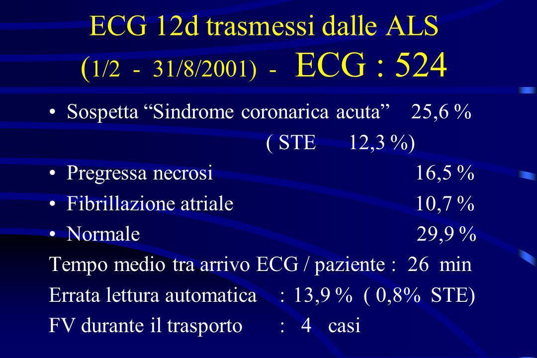 ECG 12d trasmessi dalle ALS (1/2 - 31/8/2001) - ECG : 524