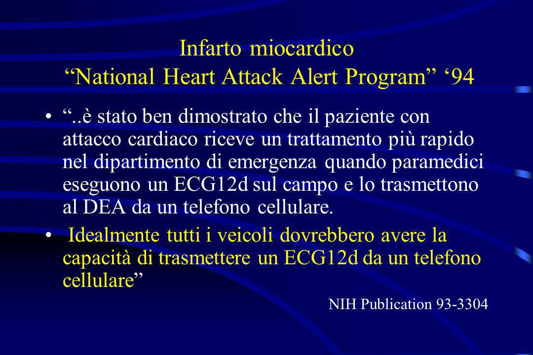Infarto miocardico National Heart Attack Alert Program '94