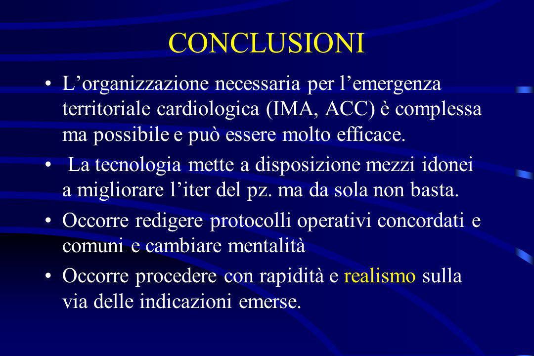CONCLUSIONI L'organizzazione necessaria per l'emergenza territoriale cardiologica (IMA, ACC) è complessa ma possibile e può essere molto efficace.
