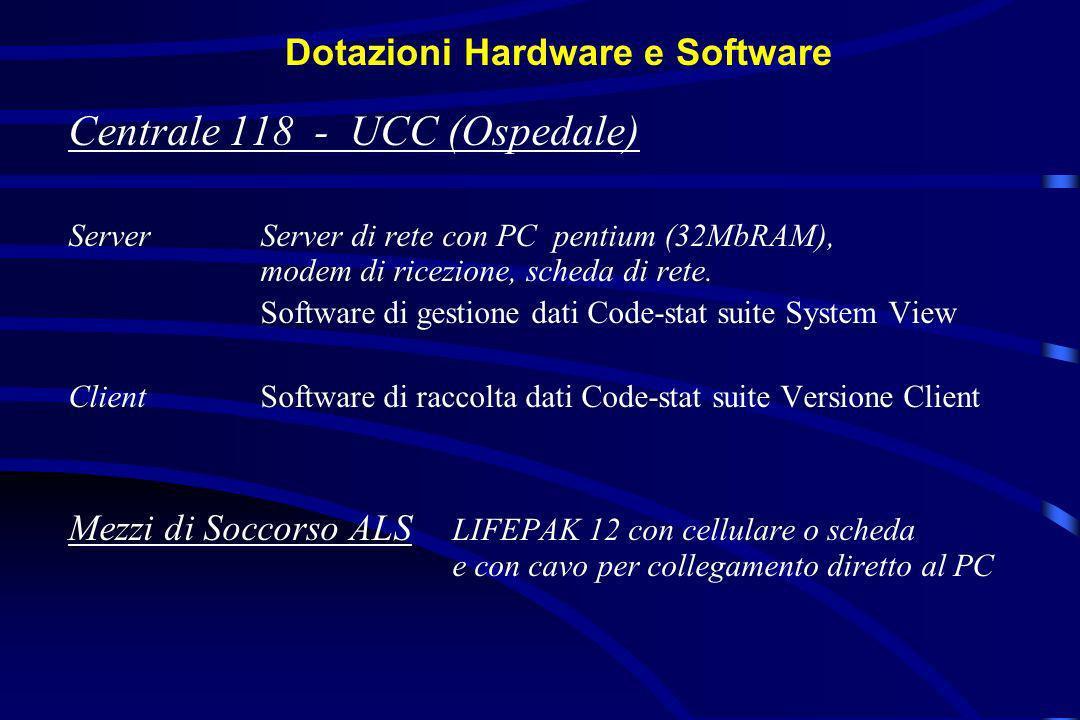 Dotazioni Hardware e Software