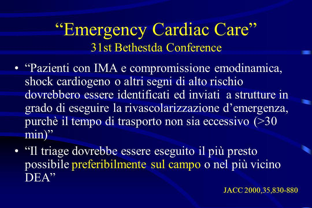 Emergency Cardiac Care 31st Bethestda Conference