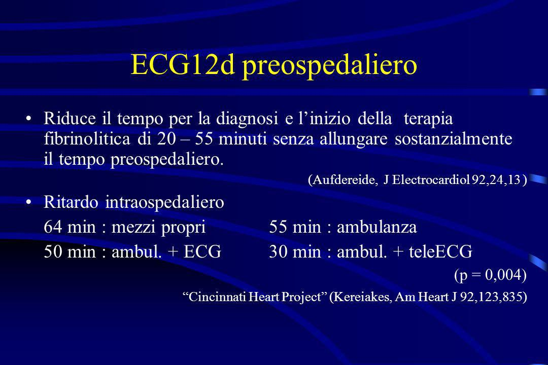 ECG12d preospedaliero