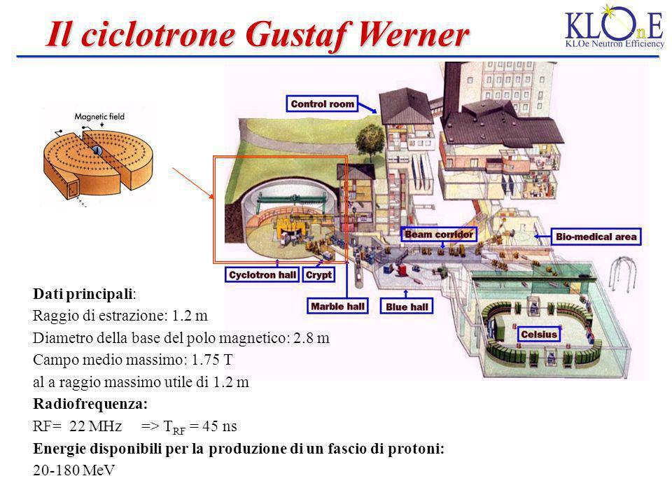 Il ciclotrone Gustaf Werner