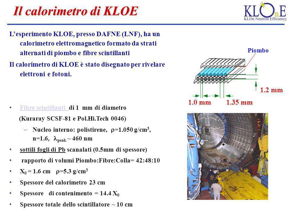 Il calorimetro di KLOE 1.2 mm 1.35 mm 1.0 mm