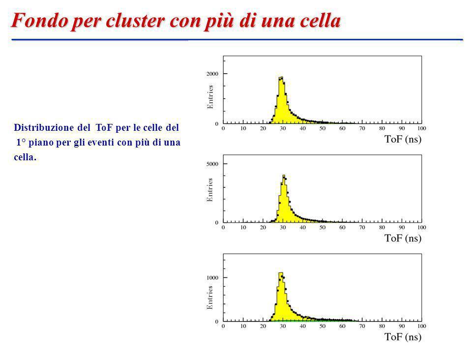 Fondo per cluster con più di una cella