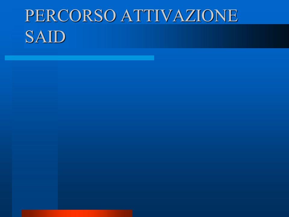 PERCORSO ATTIVAZIONE SAID
