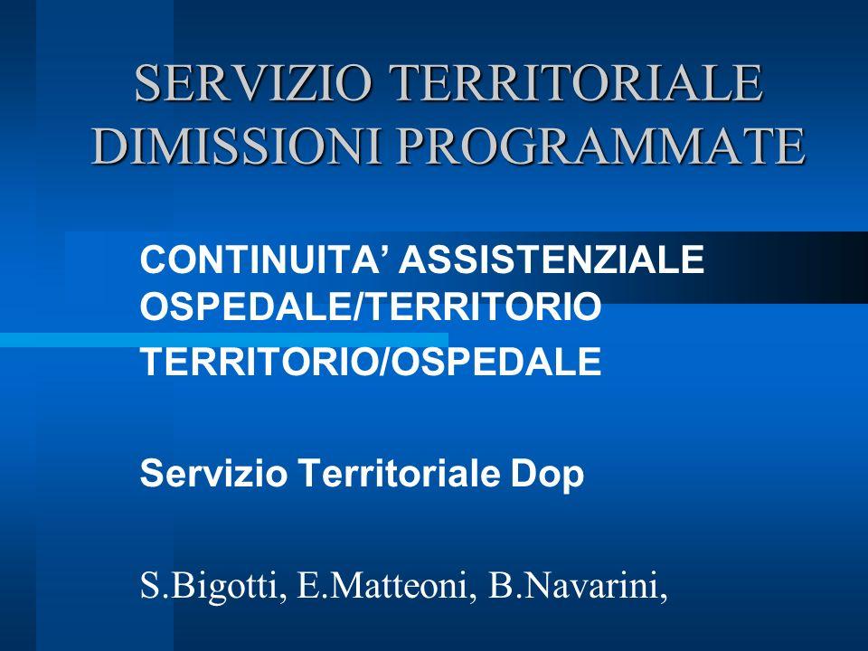 SERVIZIO TERRITORIALE DIMISSIONI PROGRAMMATE