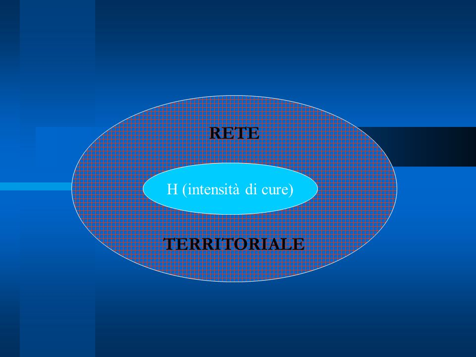 RETE TERRITORIALE H (intensità di cure)