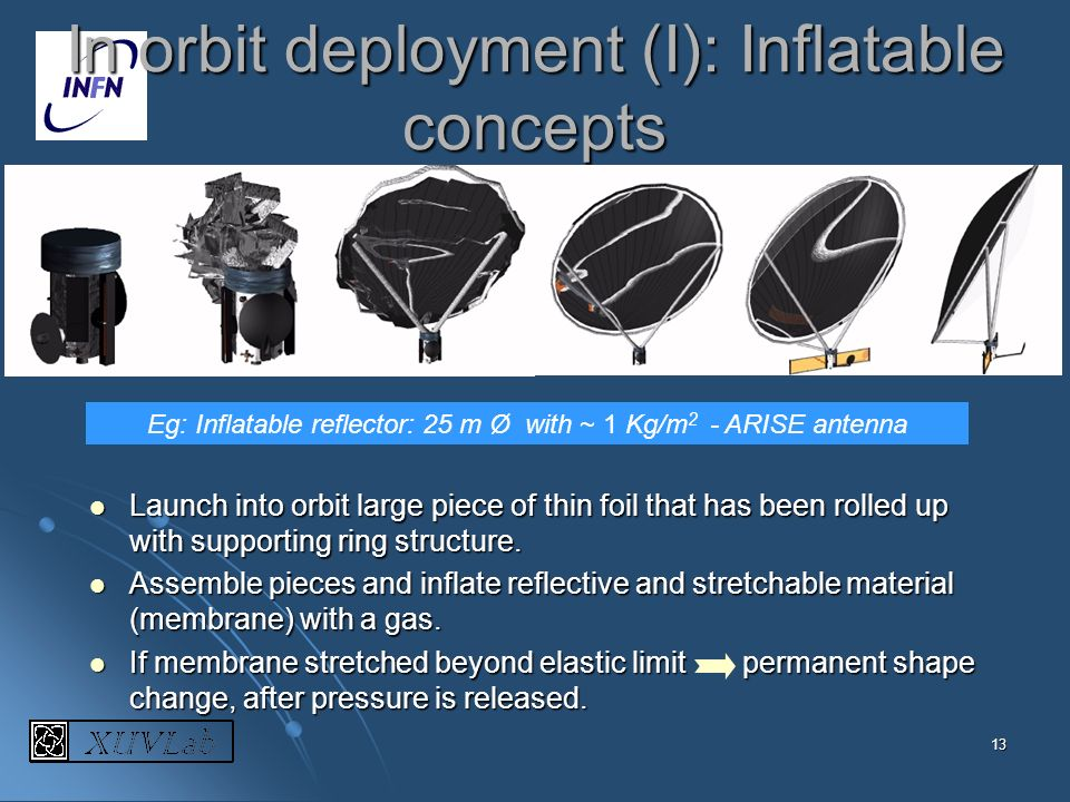 In orbit deployment (I): Inflatable concepts