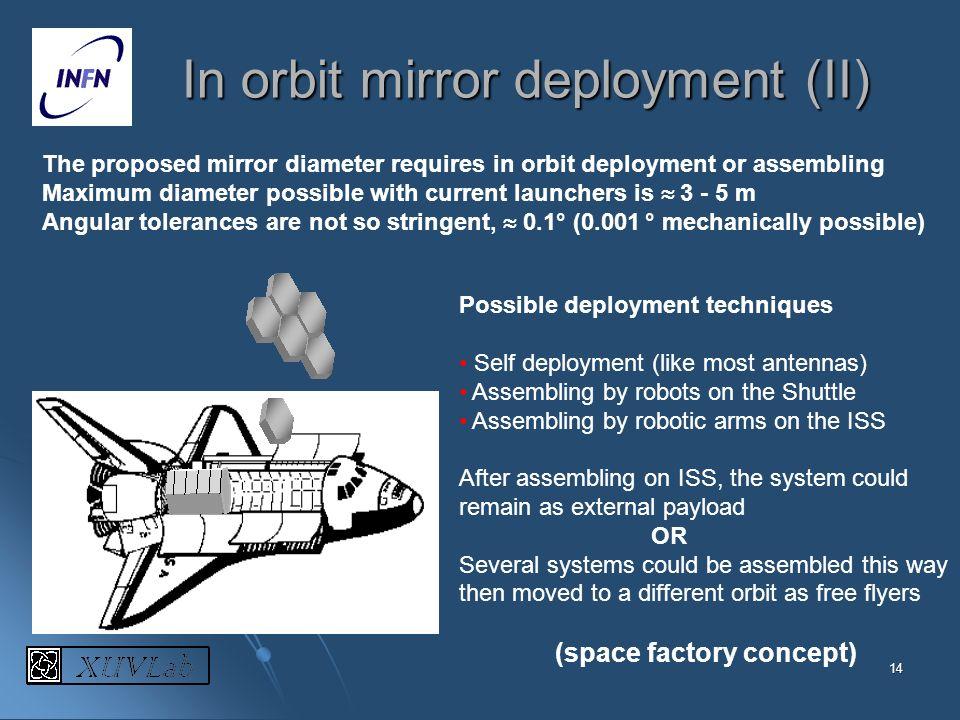 In orbit mirror deployment (II)