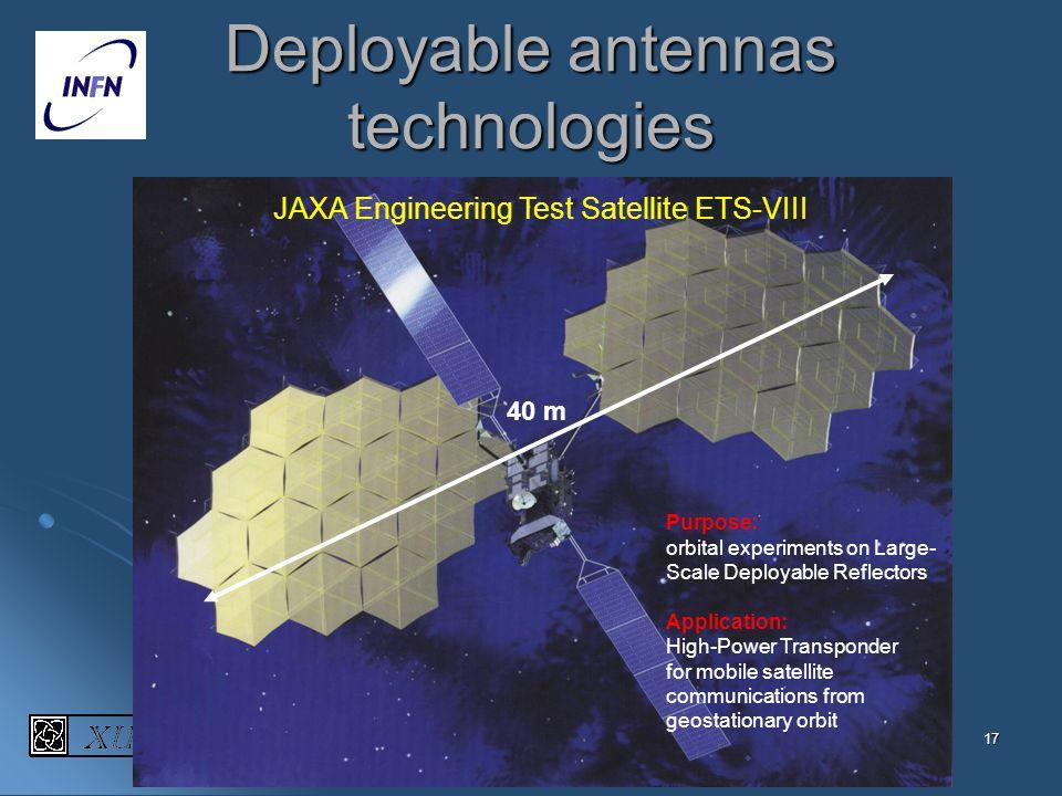 Deployable antennas technologies