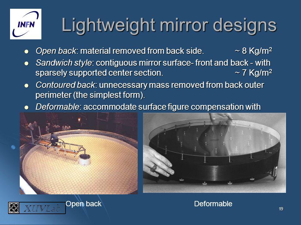 Lightweight mirror designs