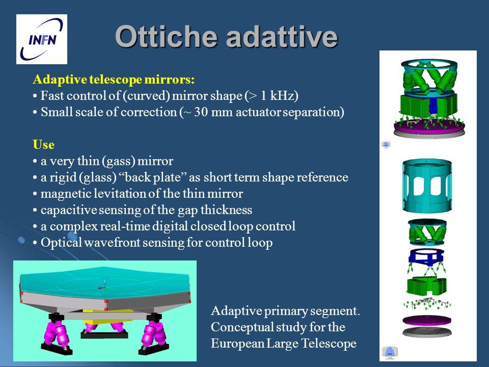 Ottiche adattive Adaptive telescope mirrors: